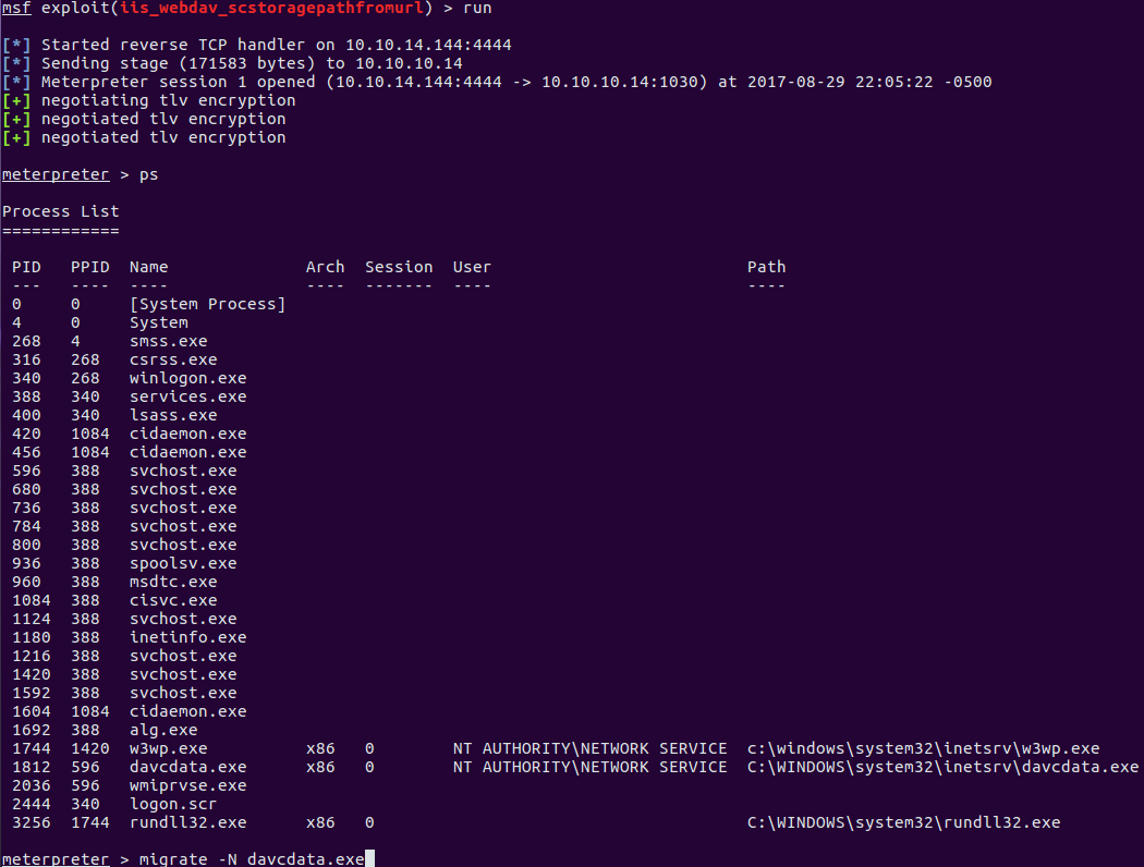 Penetration Testing] WebDAV IIS 6 0 / TCP/IP IOCTL Privesc